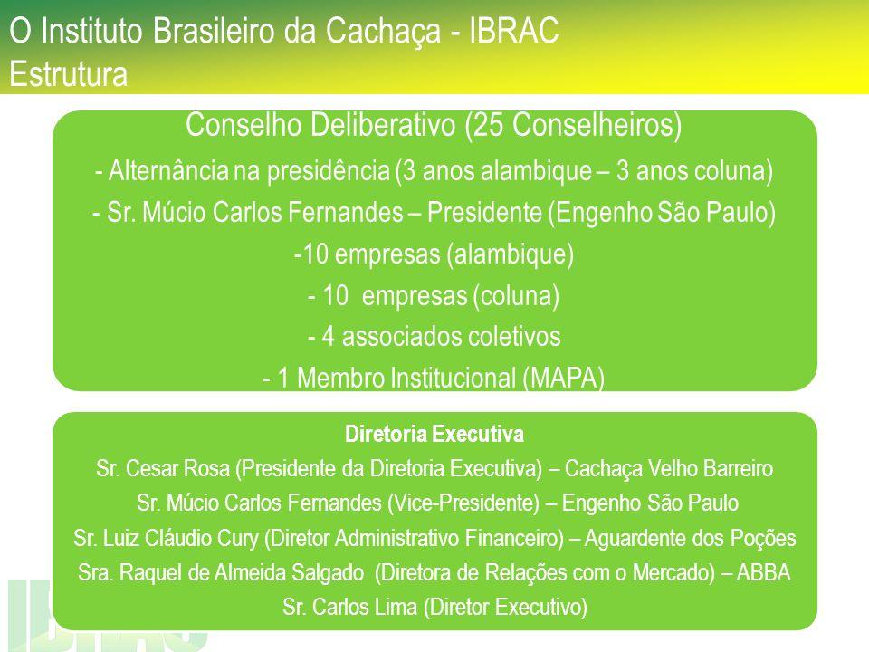 O Instituto Brasileiro da Cachaça - IBRAC Estrutura