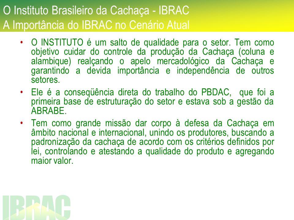 O Instituto Brasileiro da Cachaça - IBRAC A Importância do IBRAC no Cenário Atual