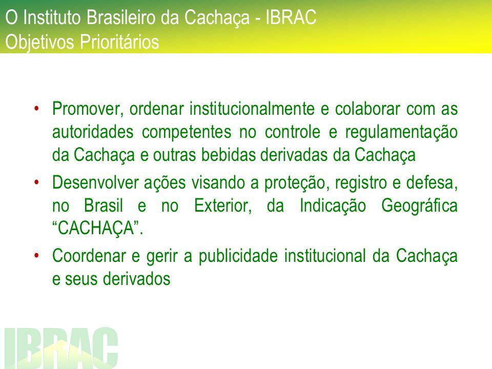 O Instituto Brasileiro da Cachaça - IBRAC Objetivos Prioritários