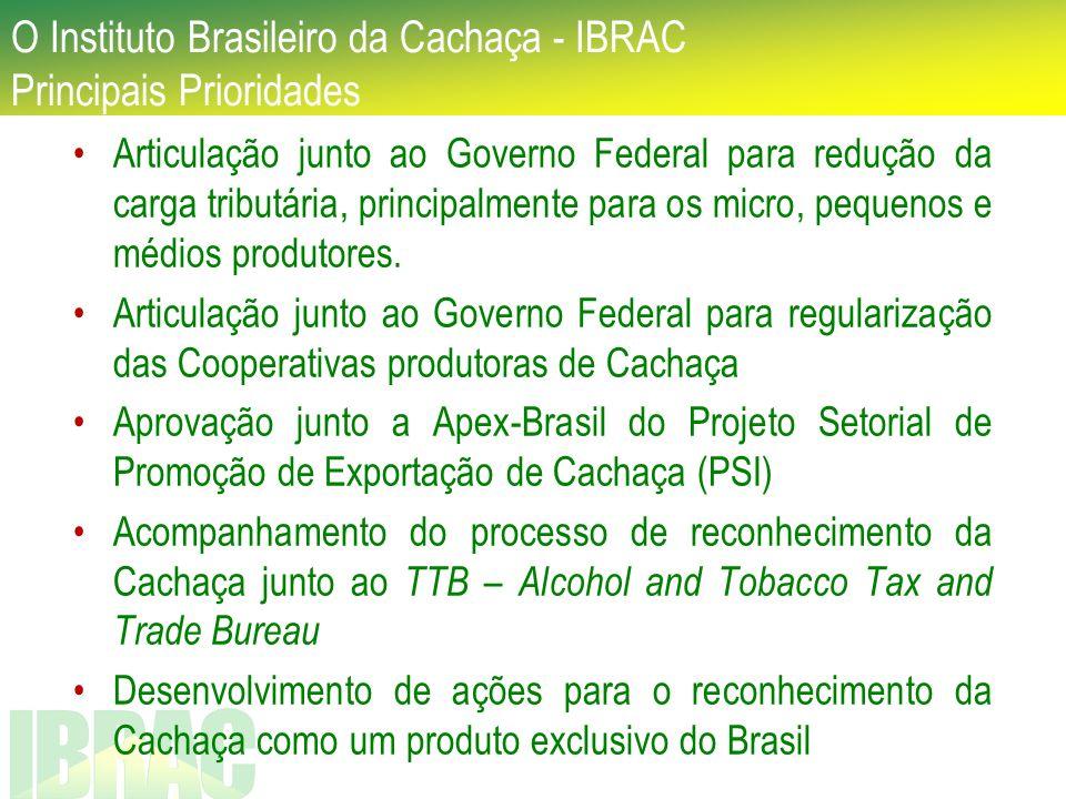 O Instituto Brasileiro da Cachaça - IBRAC Principais Prioridades