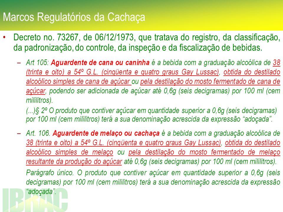 Marcos Regulatórios da Cachaça