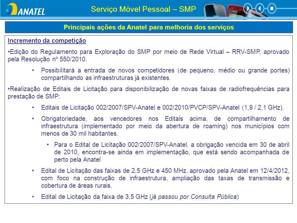 Principais ações da Anatel para melhoria dos serviços