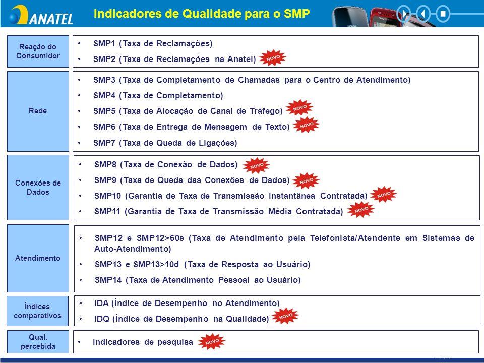 Indicadores de Qualidade para o SMP