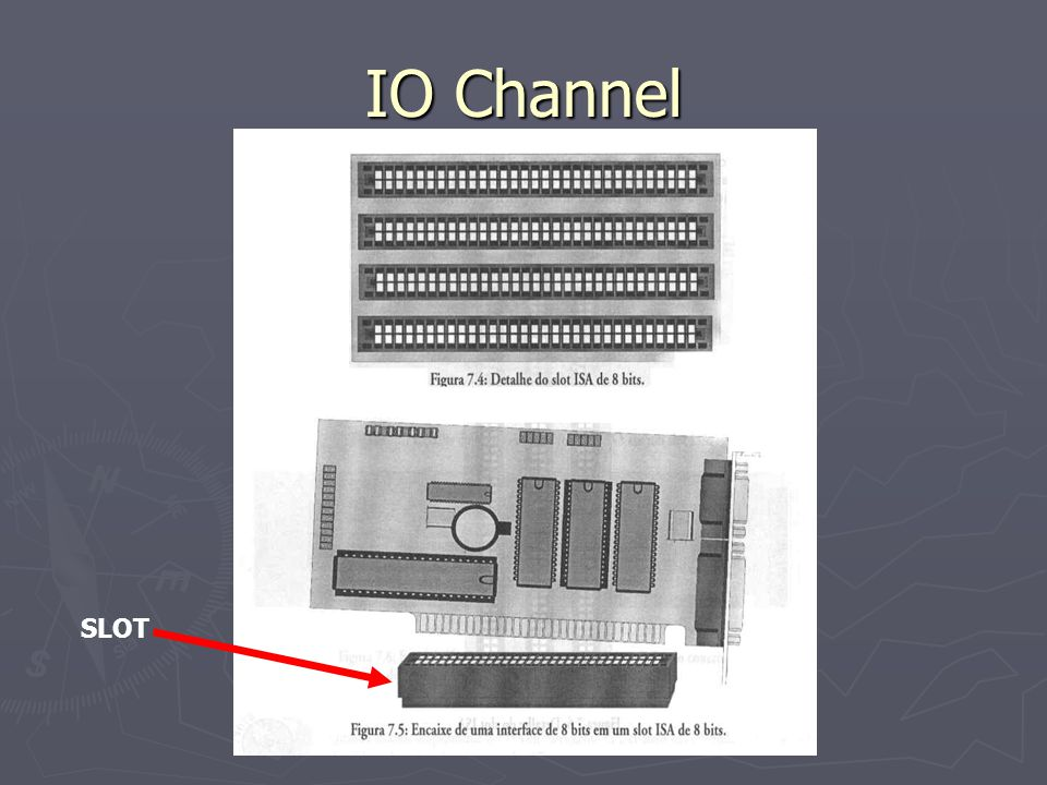 Channel slot