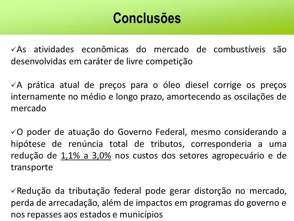 Conclusões As atividades econômicas do mercado de combustíveis são desenvolvidas em caráter de livre competição.