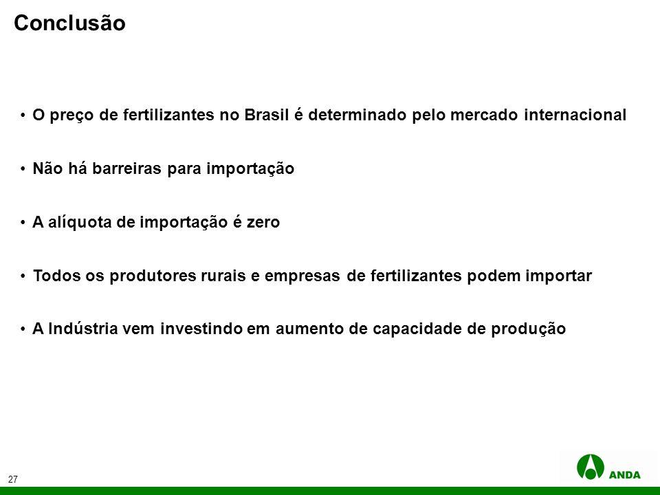 Conclusão O preço de fertilizantes no Brasil é determinado pelo mercado internacional. Não há barreiras para importação.