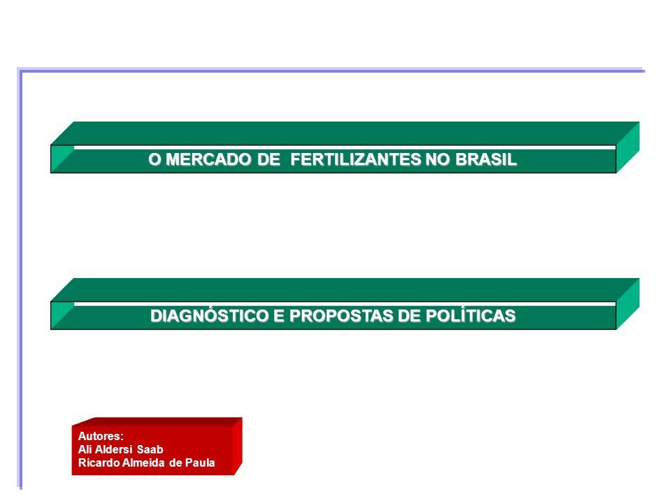 O MERCADO DE FERTILIZANTES NO BRASIL