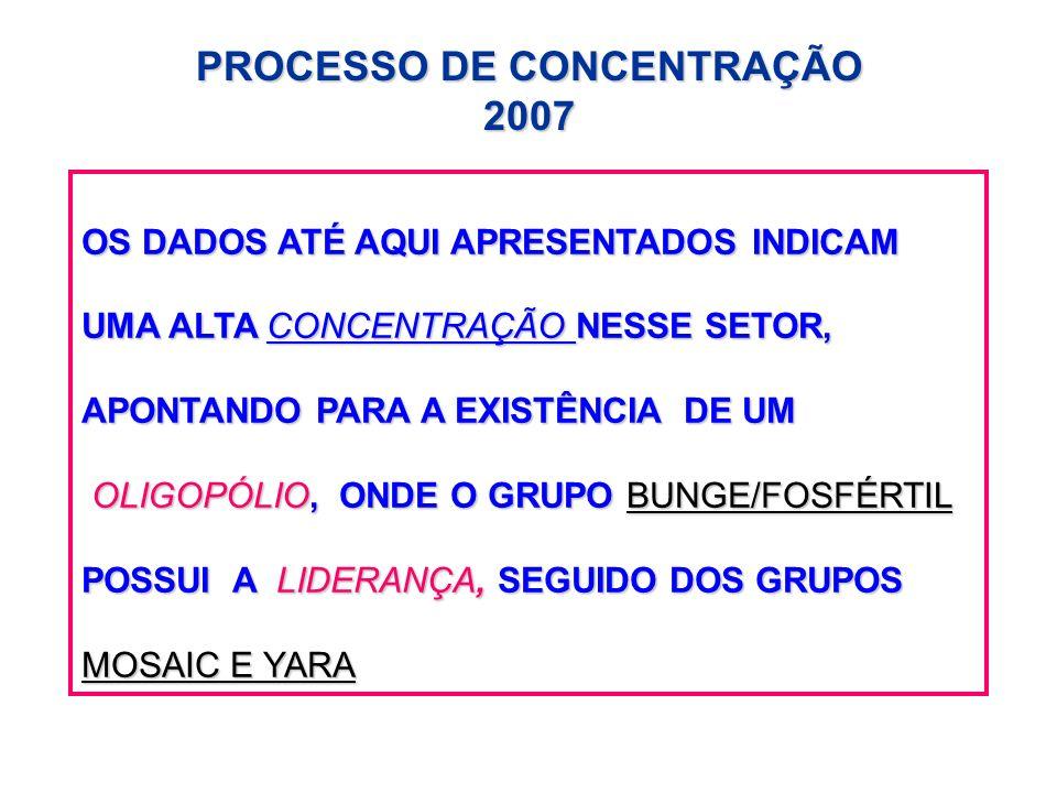 PROCESSO DE CONCENTRAÇÃO