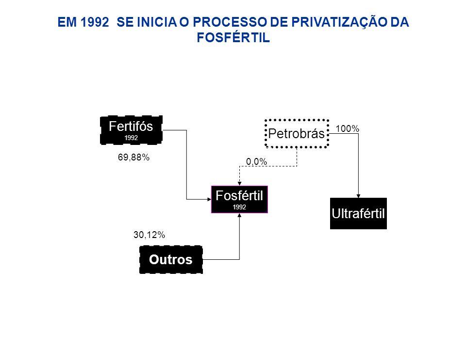 EM 1992 SE INICIA O PROCESSO DE PRIVATIZAÇÃO DA FOSFÉRTIL