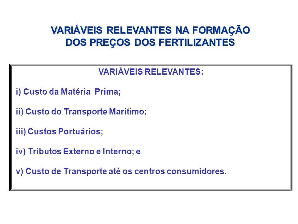 VARIÁVEIS RELEVANTES NA FORMAÇÃO DOS PREÇOS DOS FERTILIZANTES