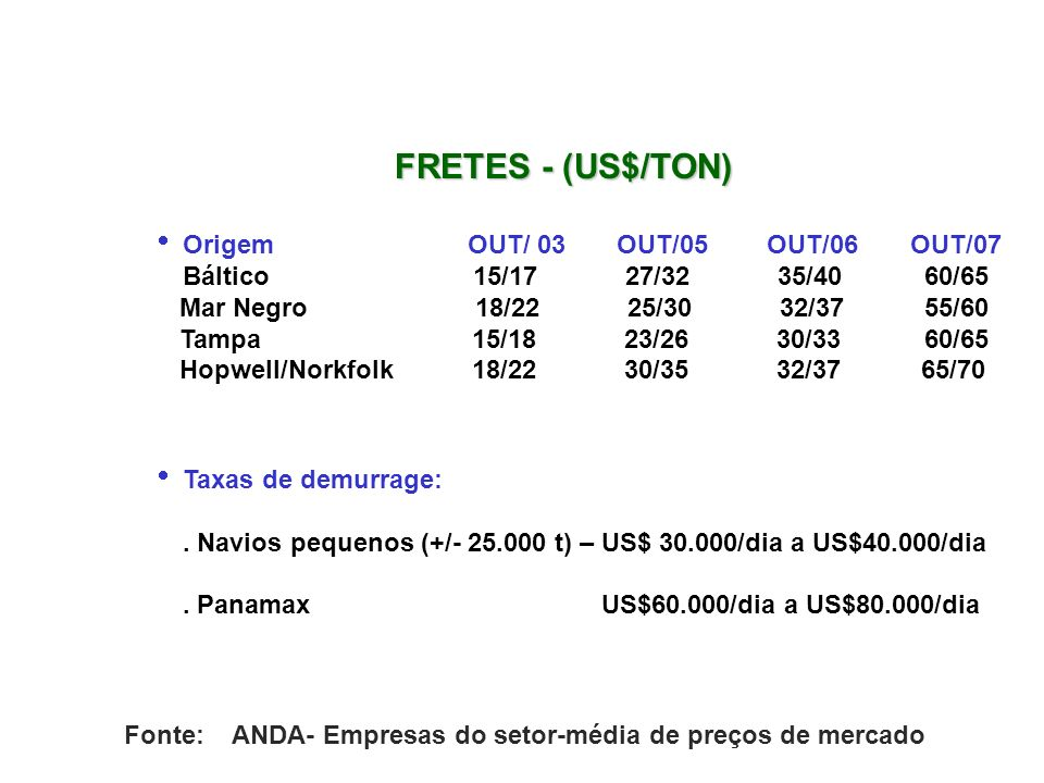 FRETES - (US$/TON)