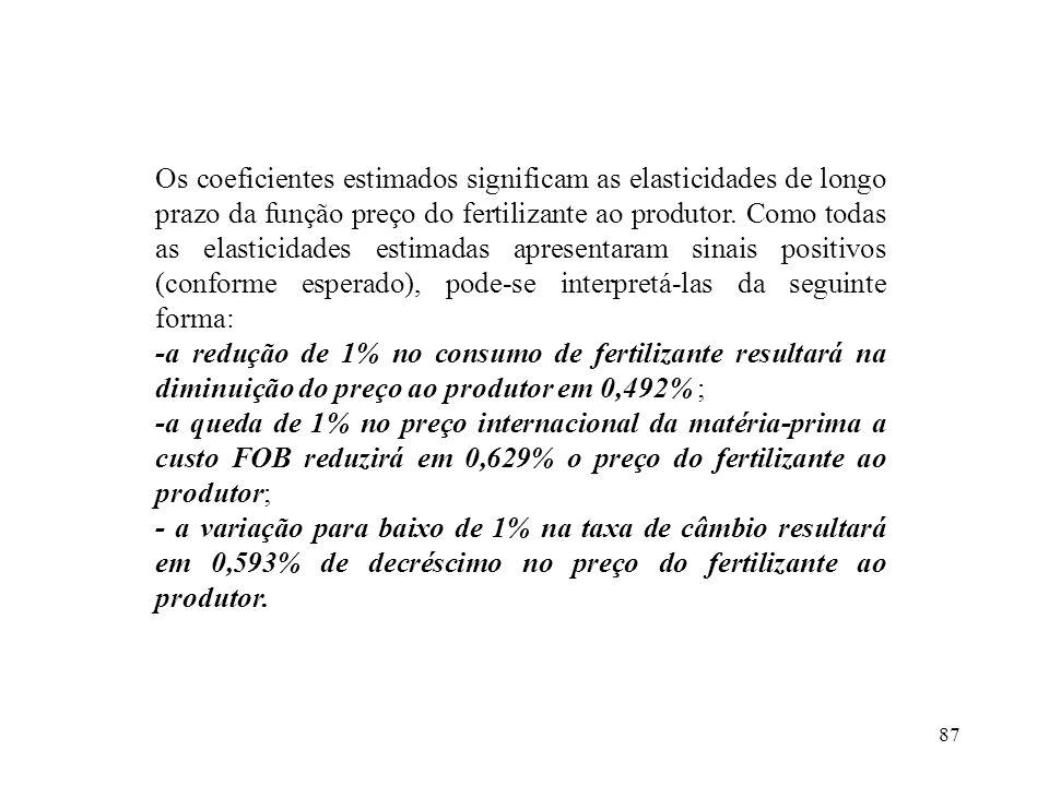Os coeficientes estimados significam as elasticidades de longo prazo da função preço do fertilizante ao produtor. Como todas as elasticidades estimadas apresentaram sinais positivos (conforme esperado), pode-se interpretá-las da seguinte forma: