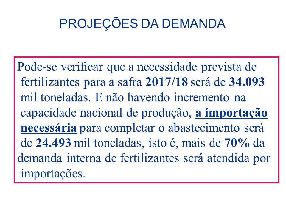 PROJEÇÕES DA DEMANDA Pode-se verificar que a necessidade prevista de. fertilizantes para a safra 2017/18 será de 34.093.