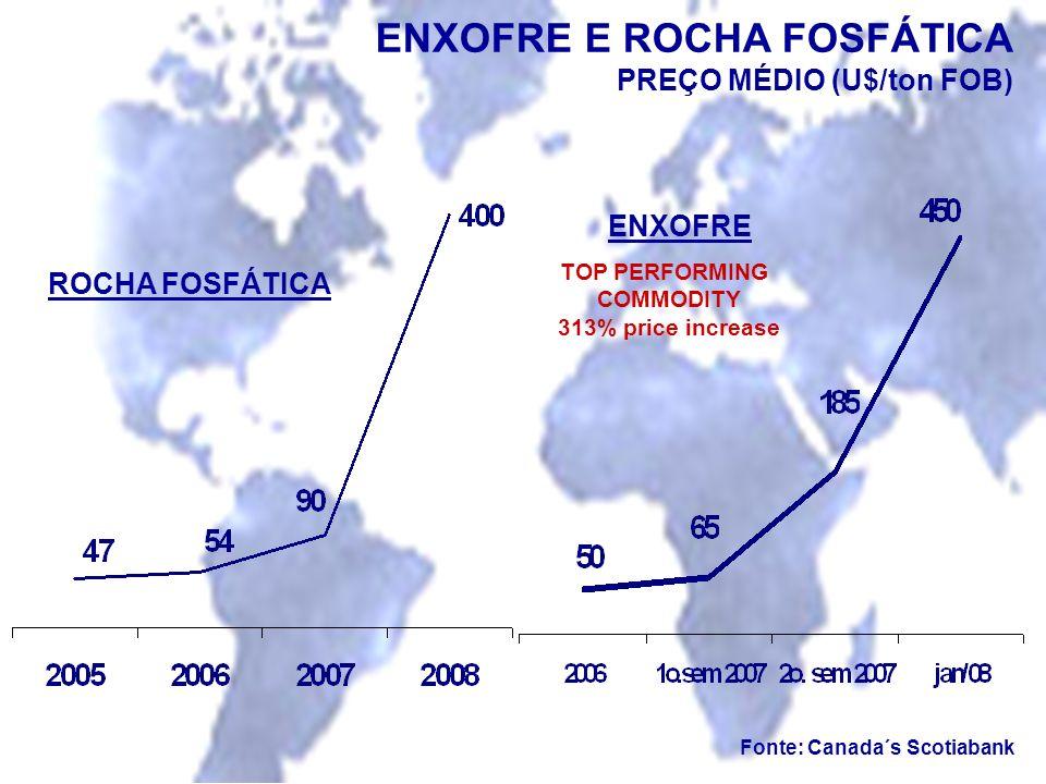 ENXOFRE E ROCHA FOSFÁTICA