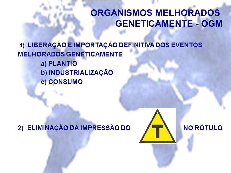 ORGANISMOS MELHORADOS GENETICAMENTE - OGM