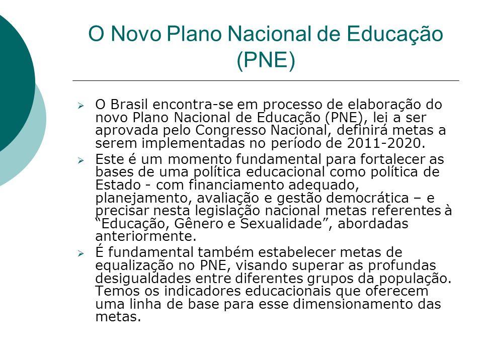 O Novo Plano Nacional de Educação (PNE)