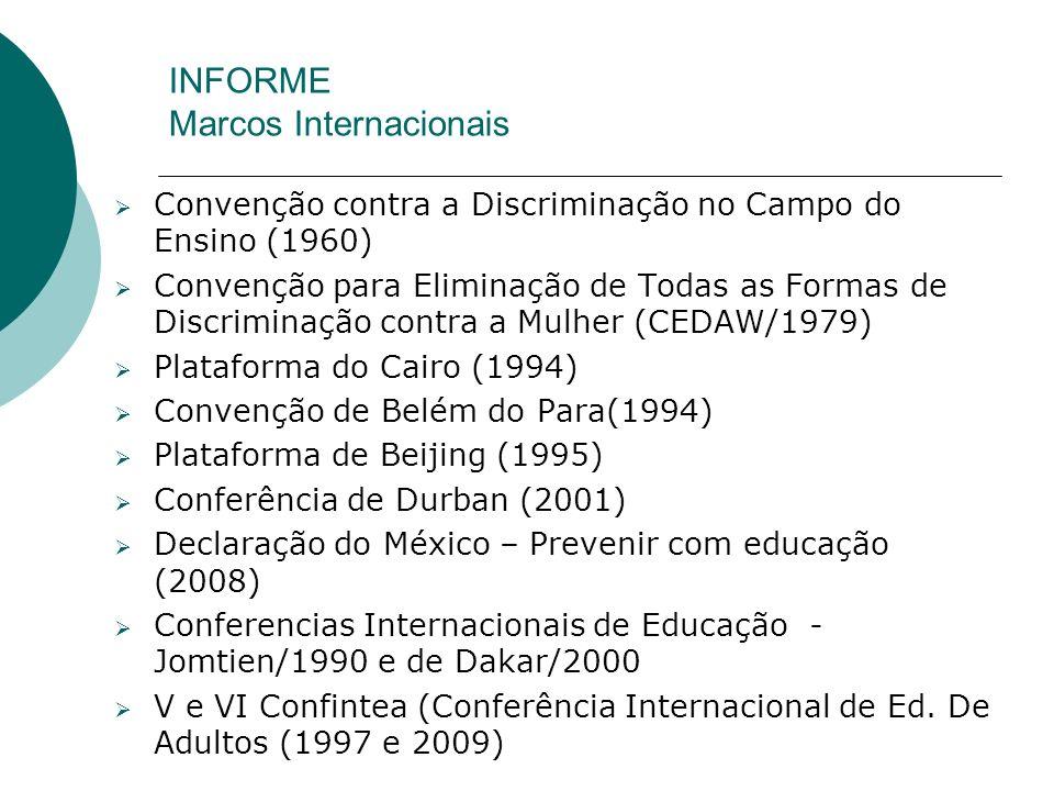 INFORME Marcos Internacionais