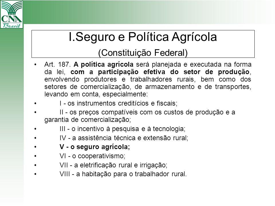 I.Seguro e Política Agrícola (Constituição Federal)