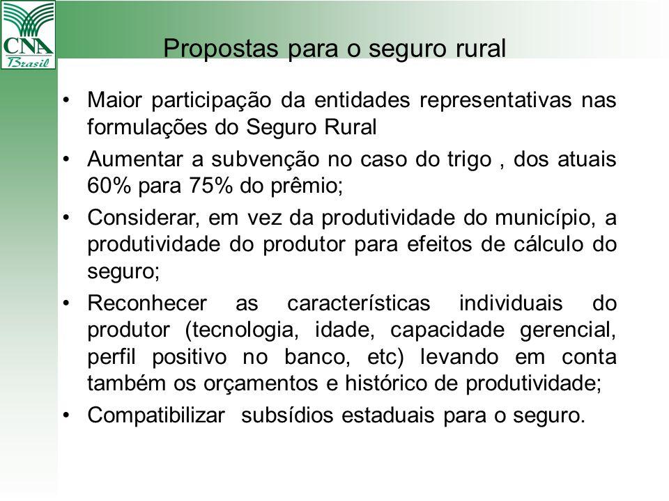 Propostas para o seguro rural