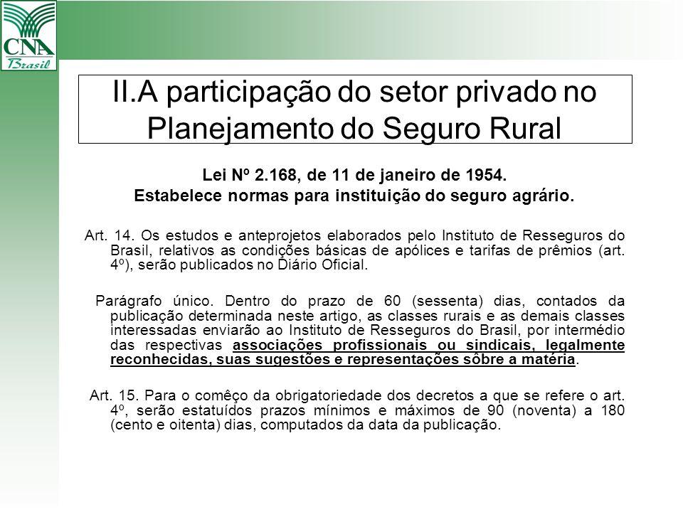 II.A participação do setor privado no Planejamento do Seguro Rural