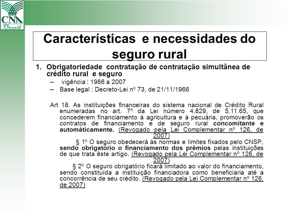 Características e necessidades do seguro rural