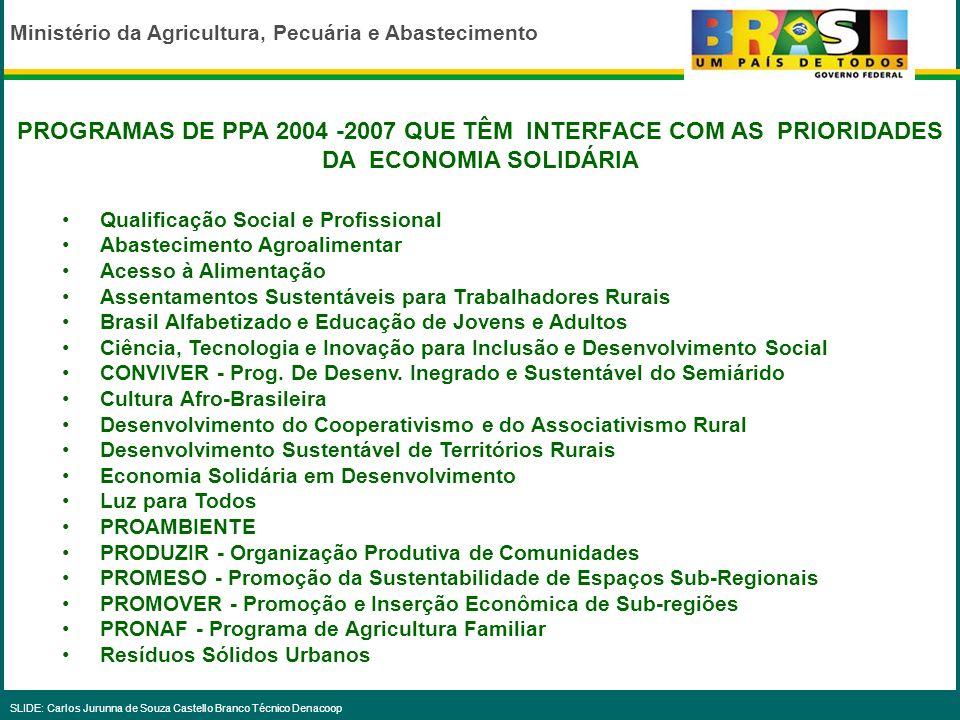 PROGRAMAS DE PPA 2004 -2007 QUE TÊM INTERFACE COM AS PRIORIDADES DA ECONOMIA SOLIDÁRIA