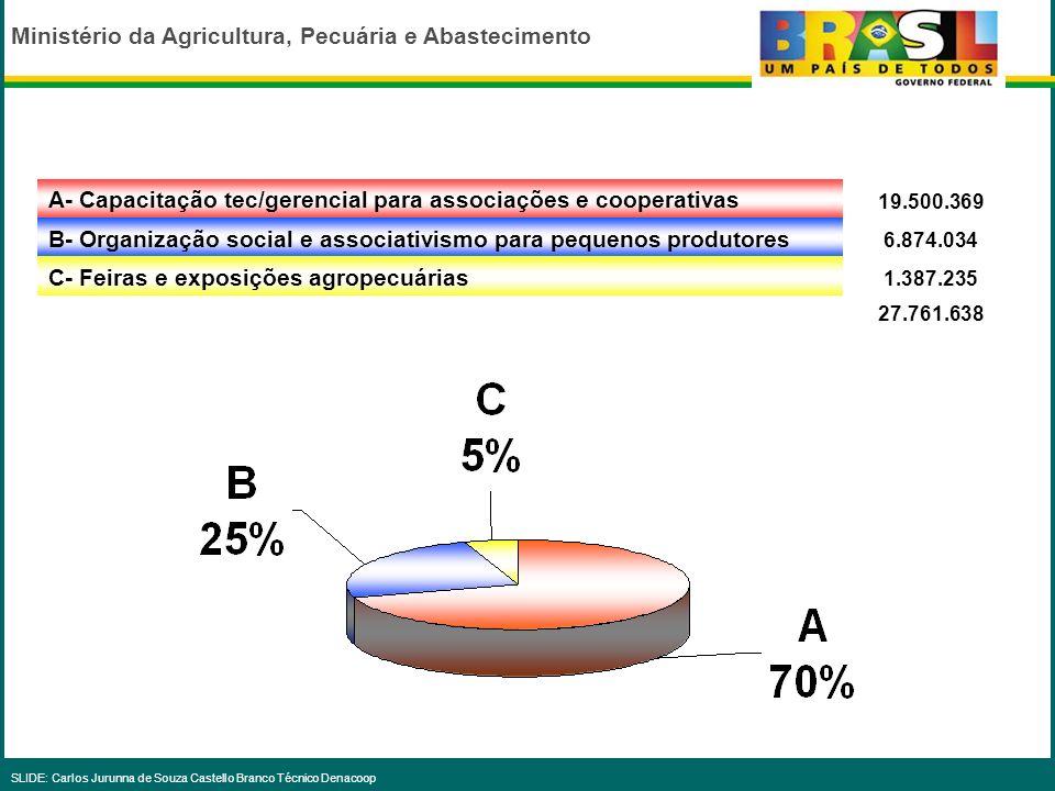 A- Capacitação tec/gerencial para associações e cooperativas