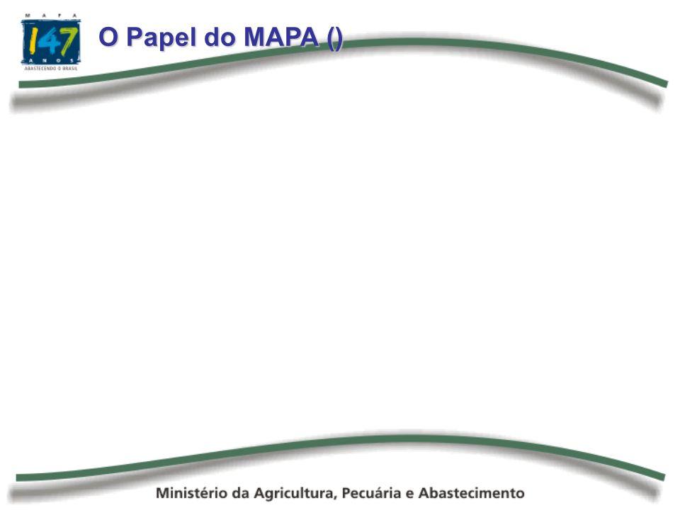 O Papel do MAPA ()
