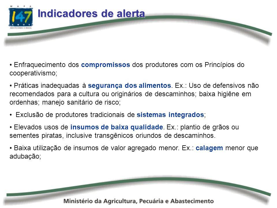 Indicadores de alerta Enfraquecimento dos compromissos dos produtores com os Princípios do cooperativismo;