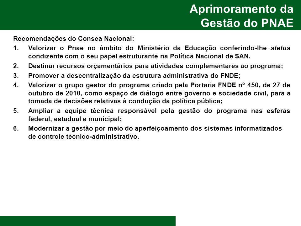 Aprimoramento da Gestão do PNAE Recomendações do Consea Nacional: