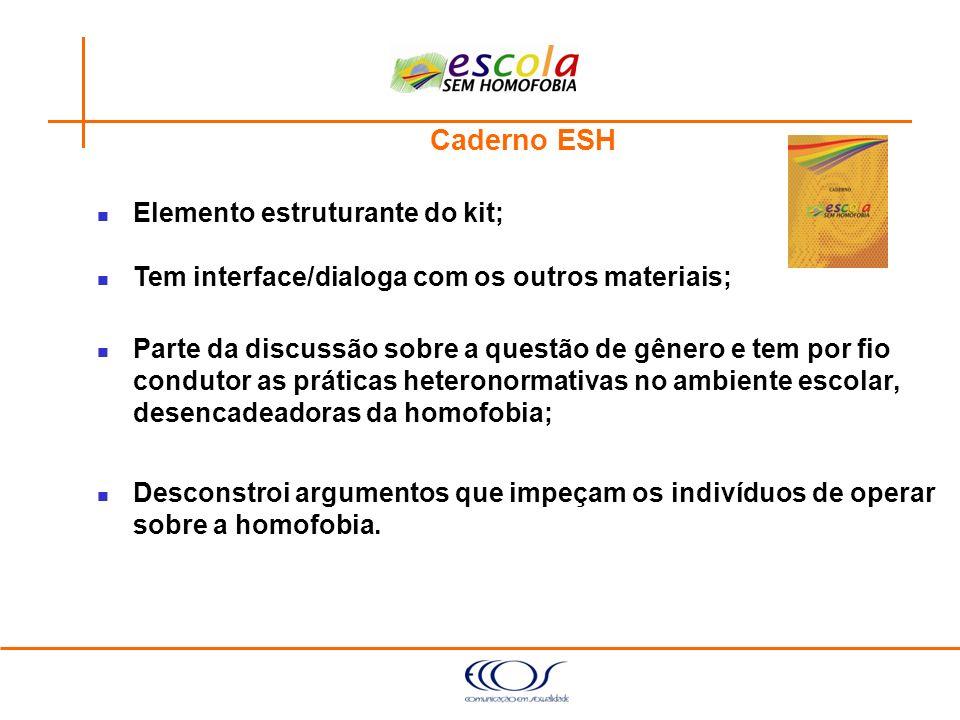 Caderno ESH Elemento estruturante do kit;