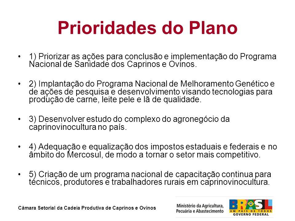 Prioridades do Plano1) Priorizar as ações para conclusão e implementação do Programa Nacional de Sanidade dos Caprinos e Ovinos.
