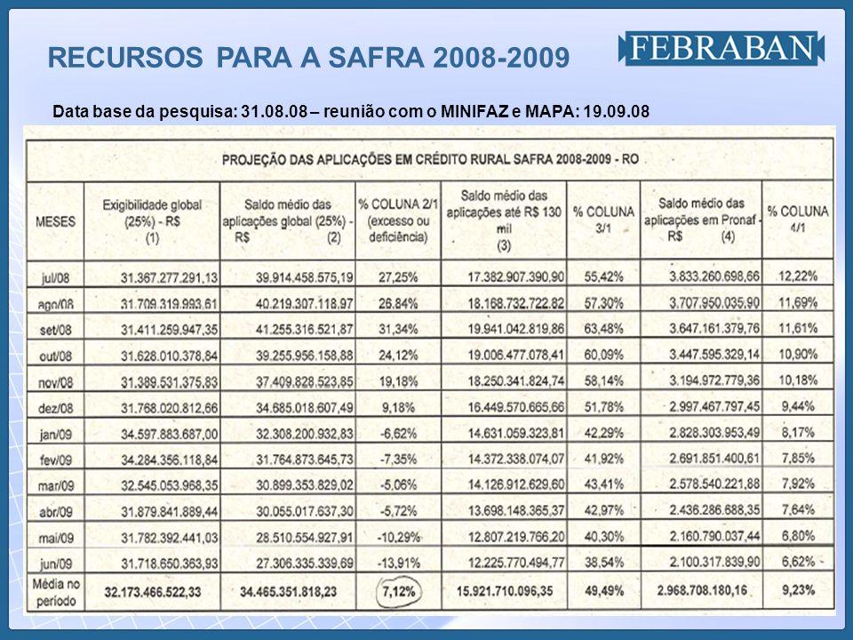 RECURSOS PARA A SAFRA 2008-2009 Data base da pesquisa: 31.08.08 – reunião com o MINIFAZ e MAPA: 19.09.08.