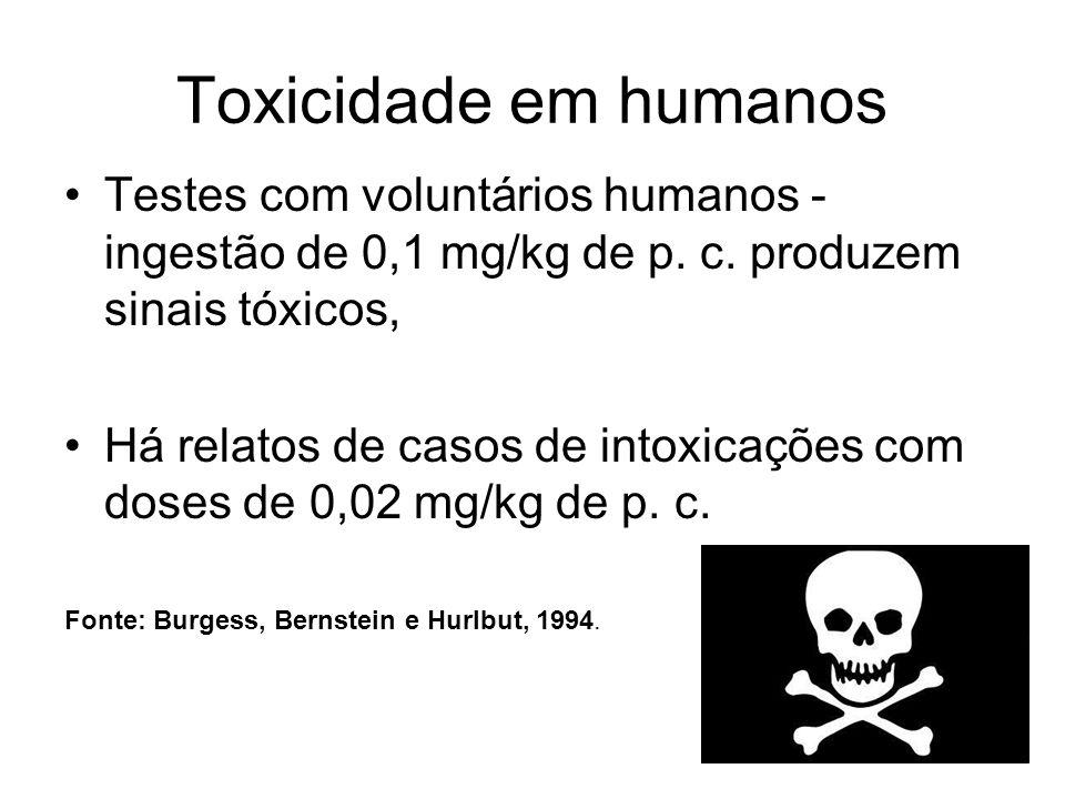 Toxicidade em humanos Testes com voluntários humanos - ingestão de 0,1 mg/kg de p. c. produzem sinais tóxicos,
