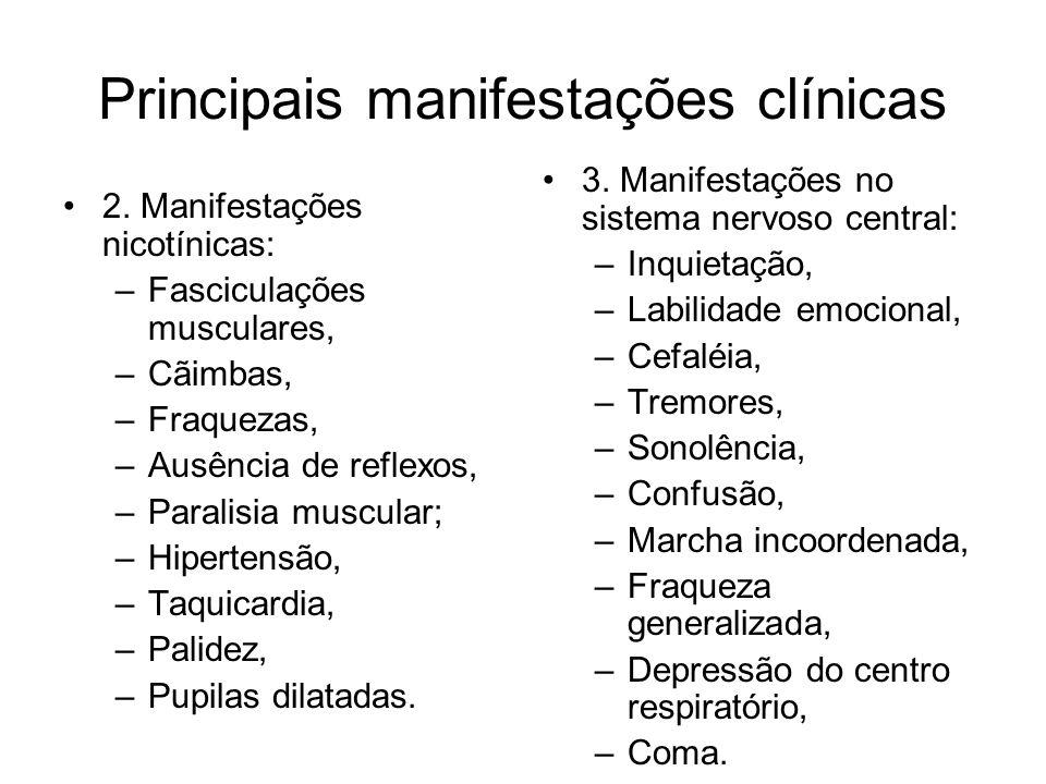 Principais manifestações clínicas