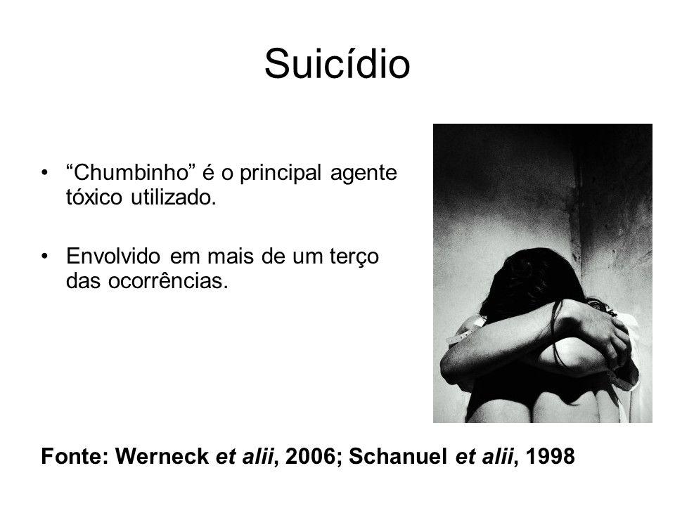 Suicídio Chumbinho é o principal agente tóxico utilizado.