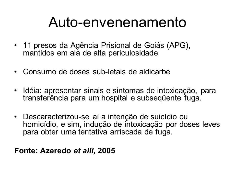 Auto-envenenamento 11 presos da Agência Prisional de Goiás (APG), mantidos em ala de alta periculosidade.
