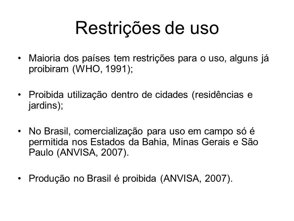 Restrições de uso Maioria dos países tem restrições para o uso, alguns já proibiram (WHO, 1991);