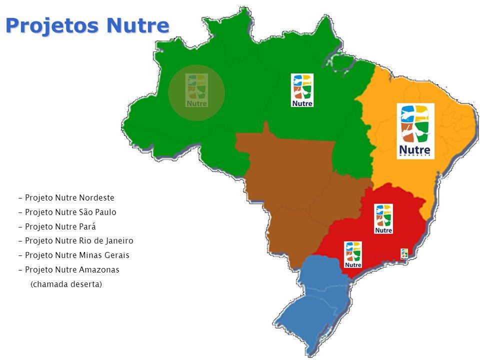 Projetos Nutre - Projeto Nutre Nordeste - Projeto Nutre São Paulo