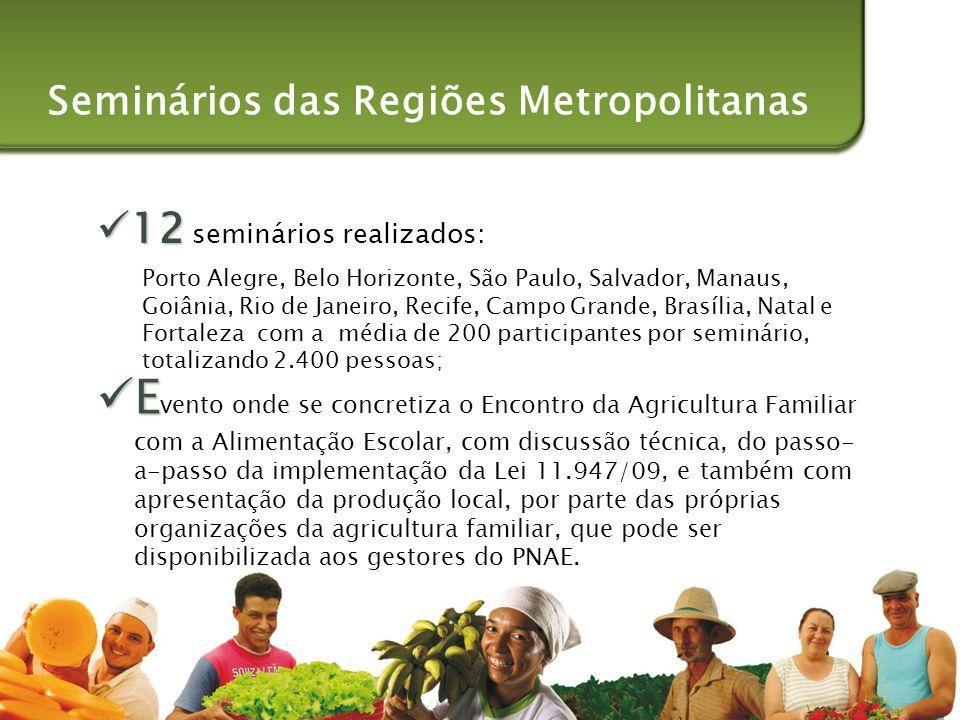 Seminários das Regiões Metropolitanas