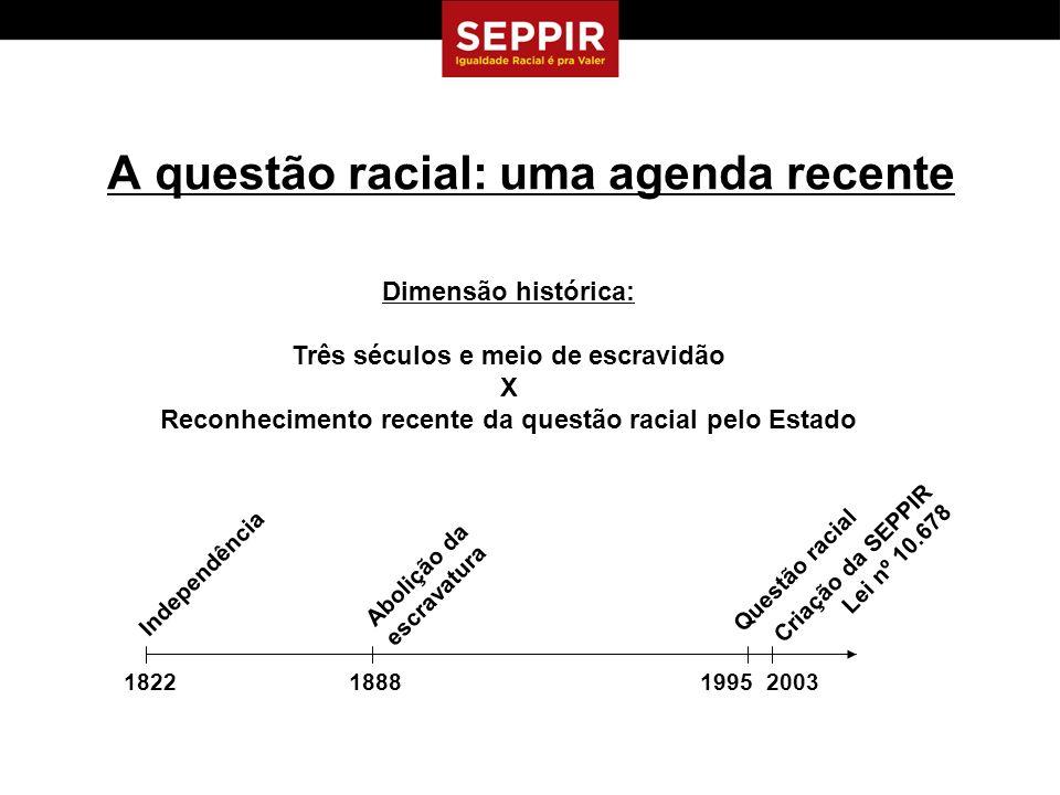 A questão racial: uma agenda recente