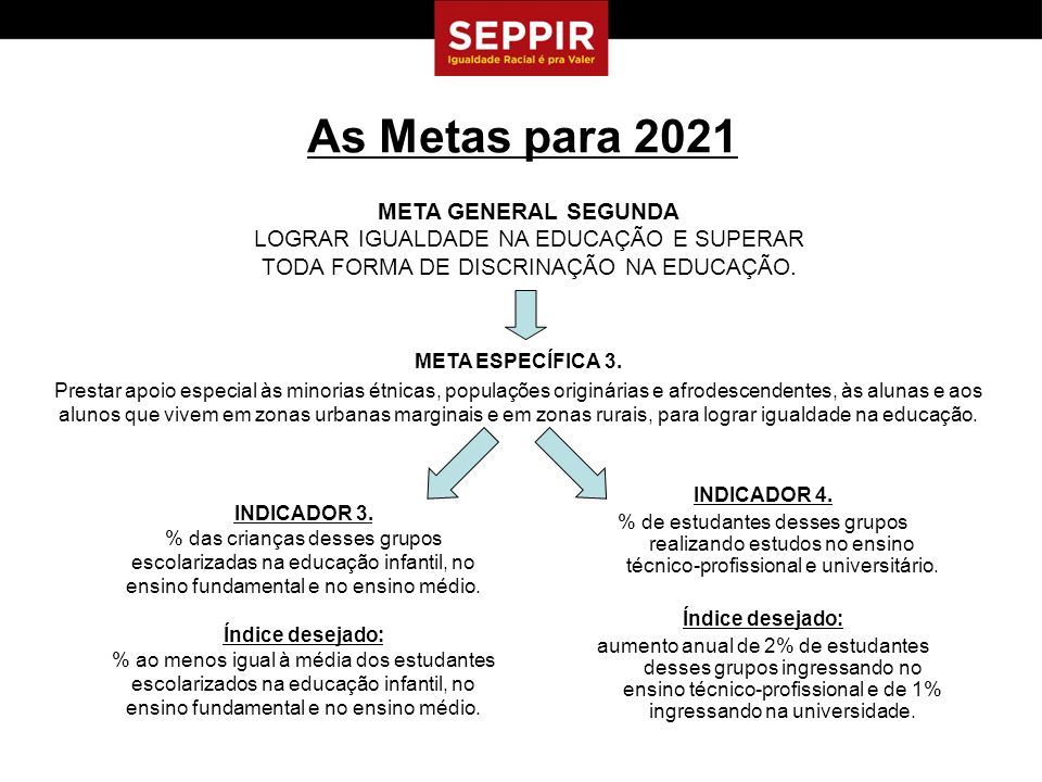 As Metas para 2021 META GENERAL SEGUNDA