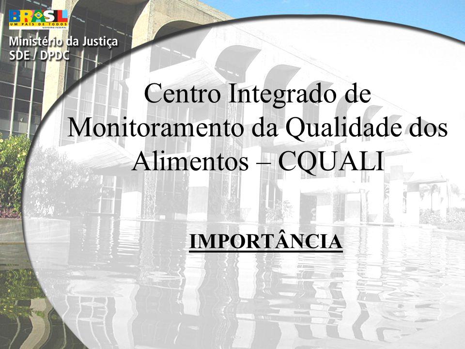 Centro Integrado de Monitoramento da Qualidade dos Alimentos – CQUALI