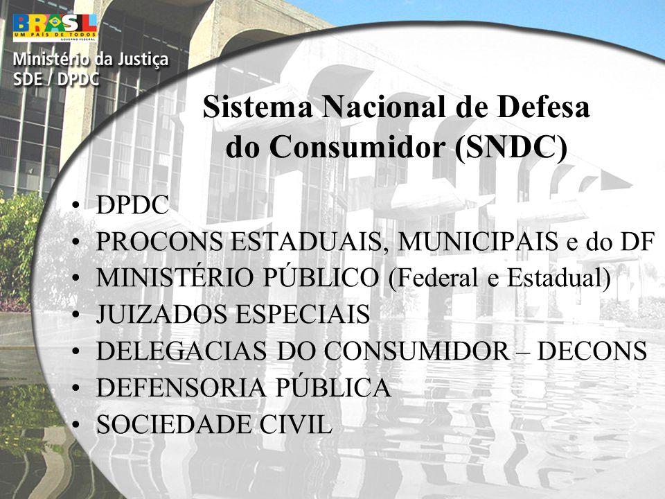 Sistema Nacional de Defesa do Consumidor (SNDC)