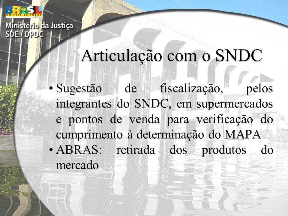 Articulação com o SNDC