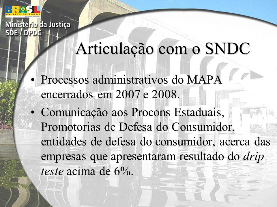 Articulação com o SNDC Processos administrativos do MAPA encerrados em 2007 e 2008.