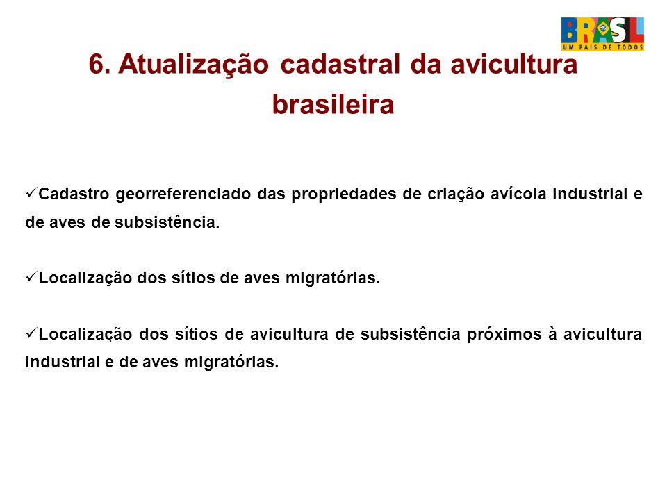 6. Atualização cadastral da avicultura brasileira