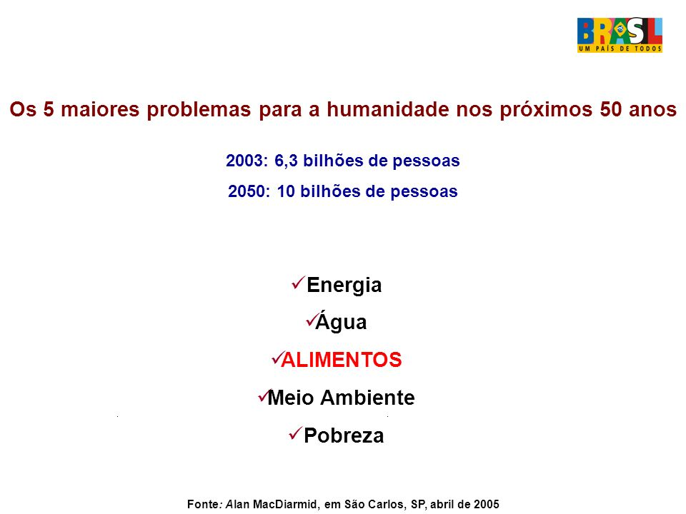 Os 5 maiores problemas para a humanidade nos próximos 50 anos