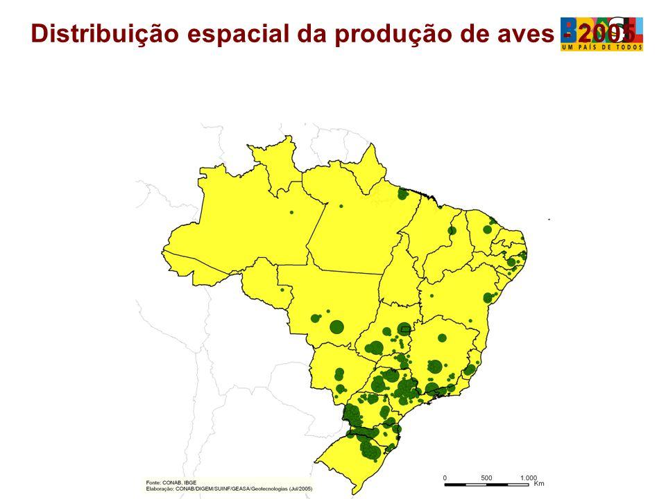 Distribuição espacial da produção de aves - 2005