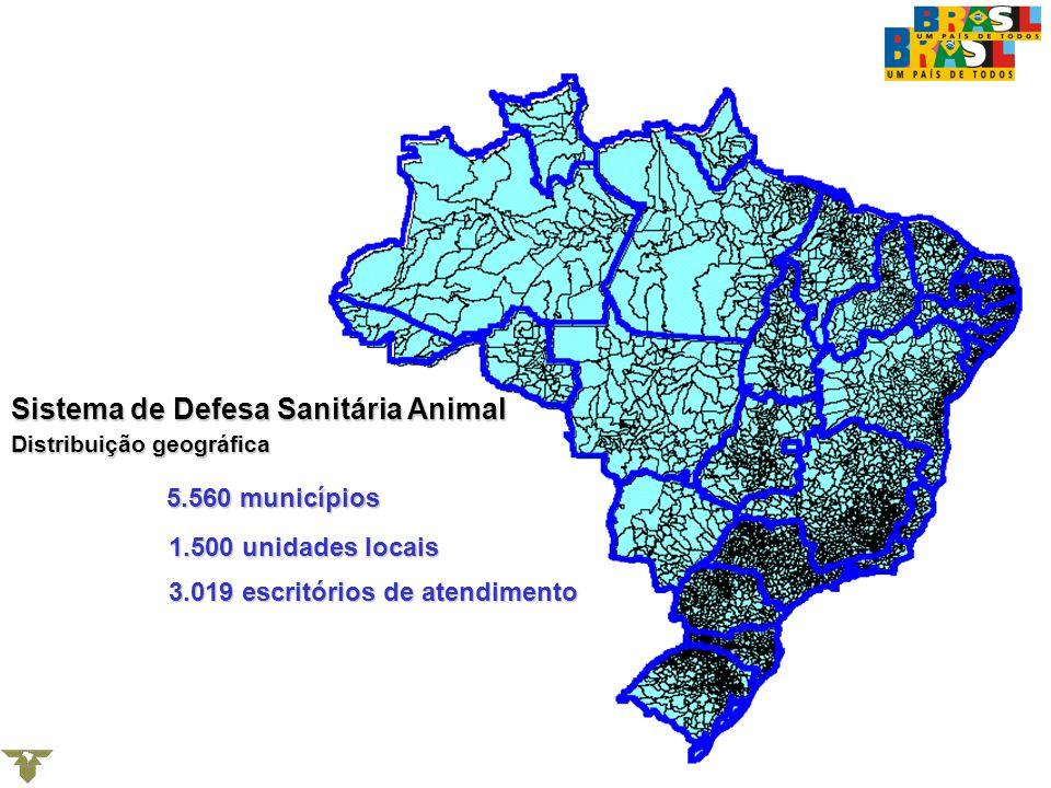 Sistema de Defesa Sanitária Animal